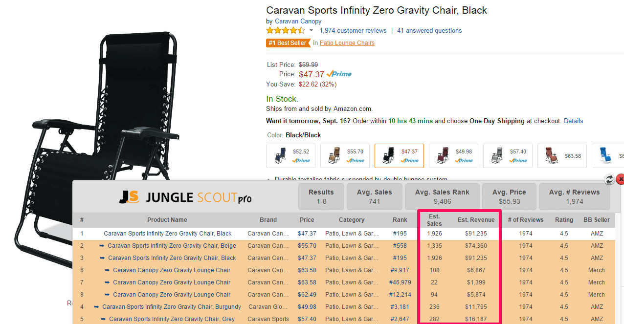 zero gravity chair with sales figures
