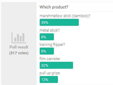 Choosing a private label product: poll results