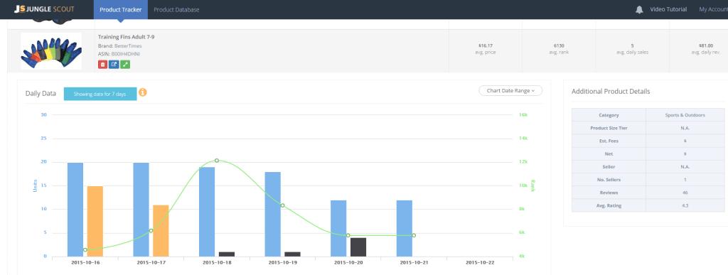 training fins product tracker data