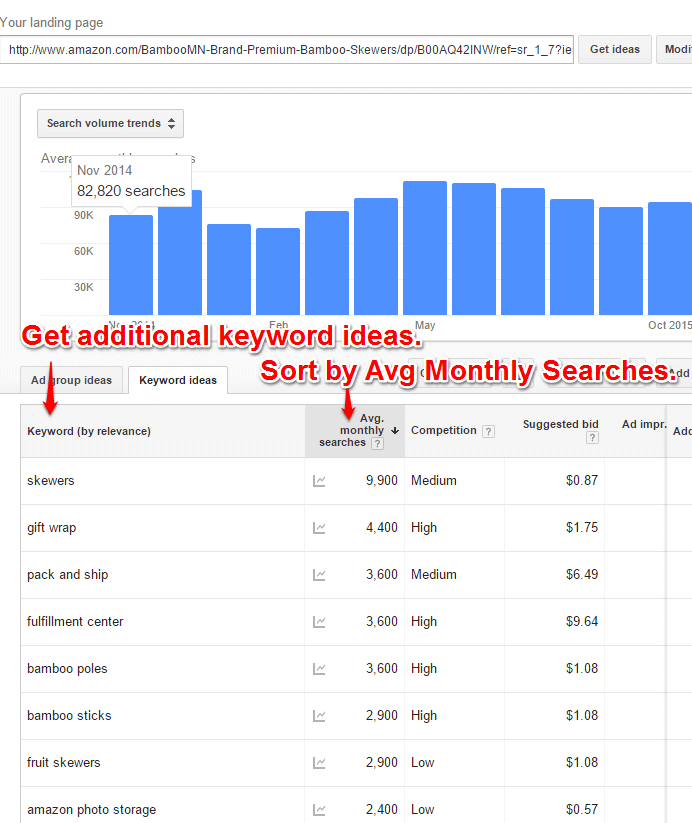 keyword ideas from competitors results