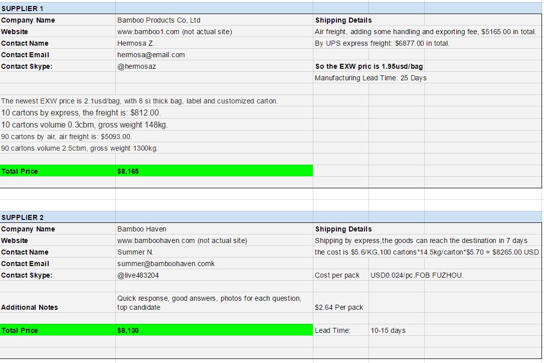 sample supplier data