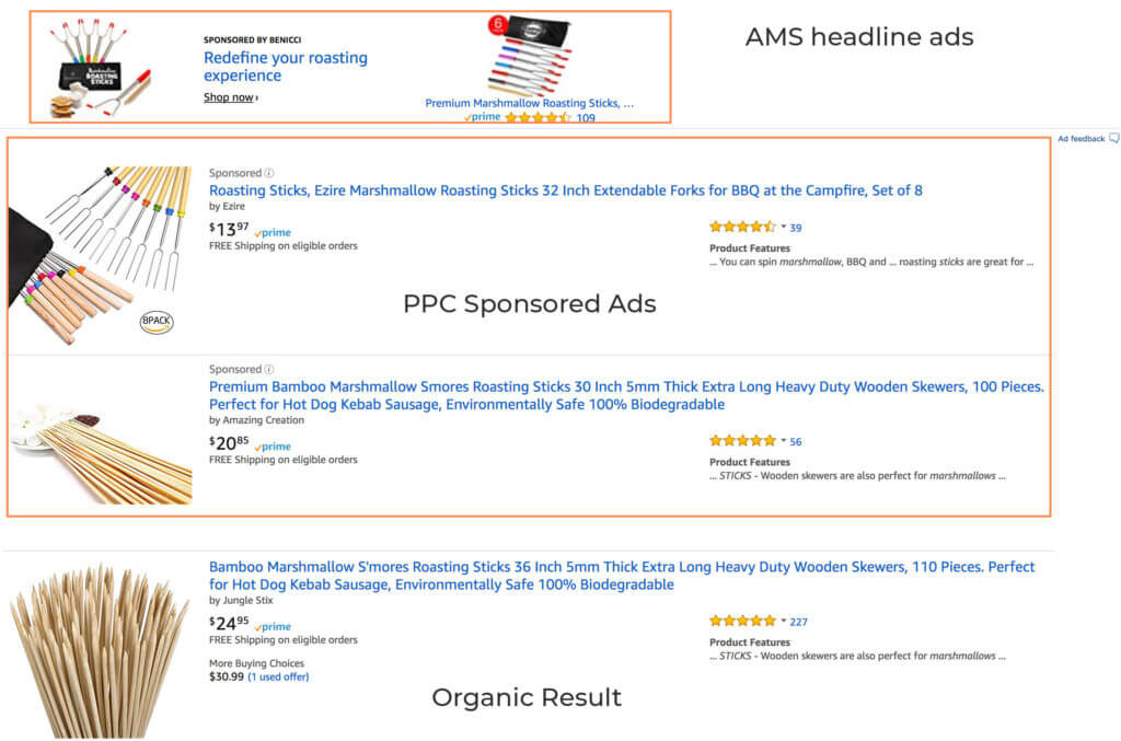Amazon results paid and organic