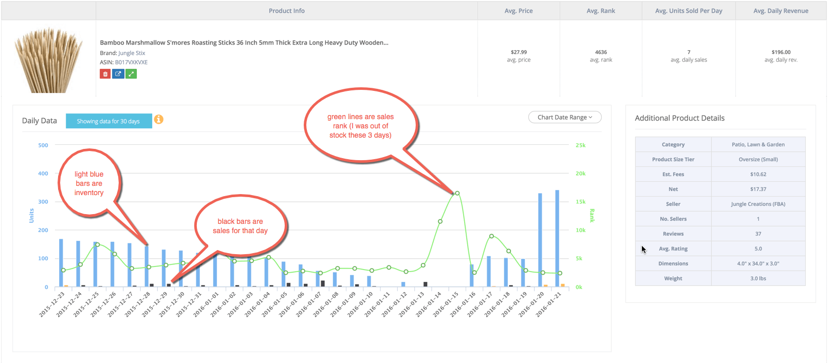 track actual amazon sales data with jungle scout's product tracker