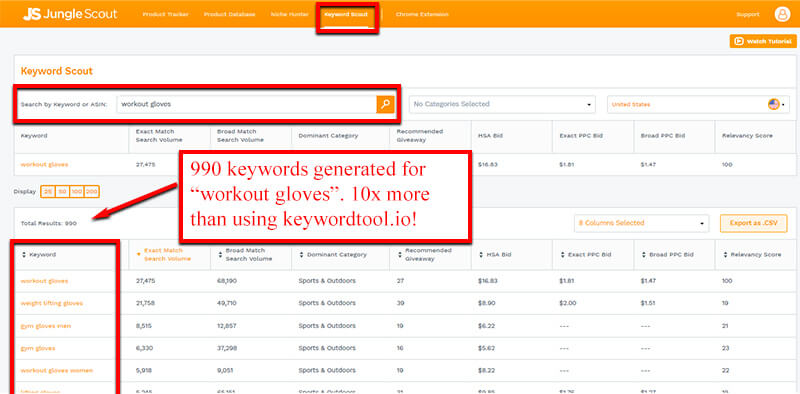 3 Best Tools for Amazon Keyword Research in 2019 | Jungle Scout