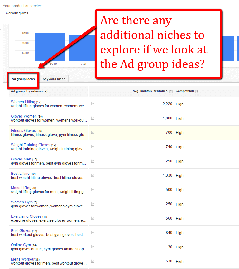 ad_group_ideas