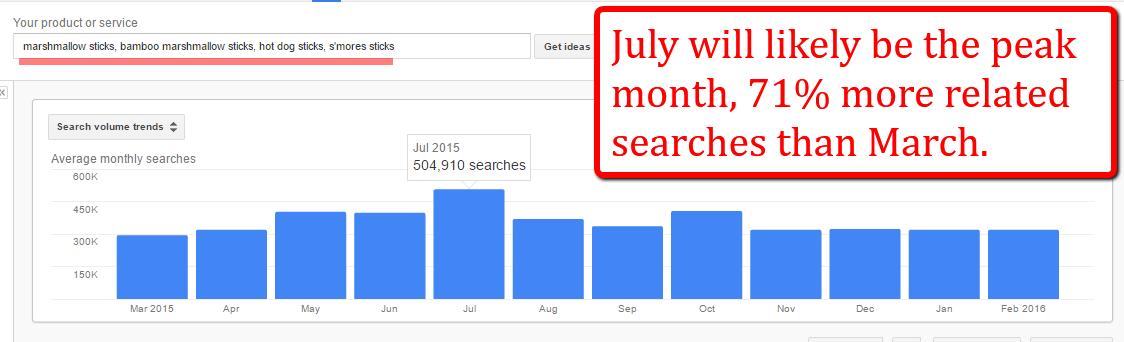 keyword_planner_data