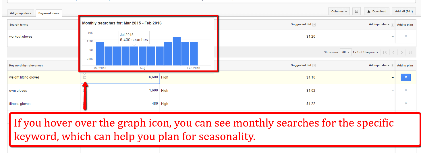 monthly_searches_-_google_keyword_planner