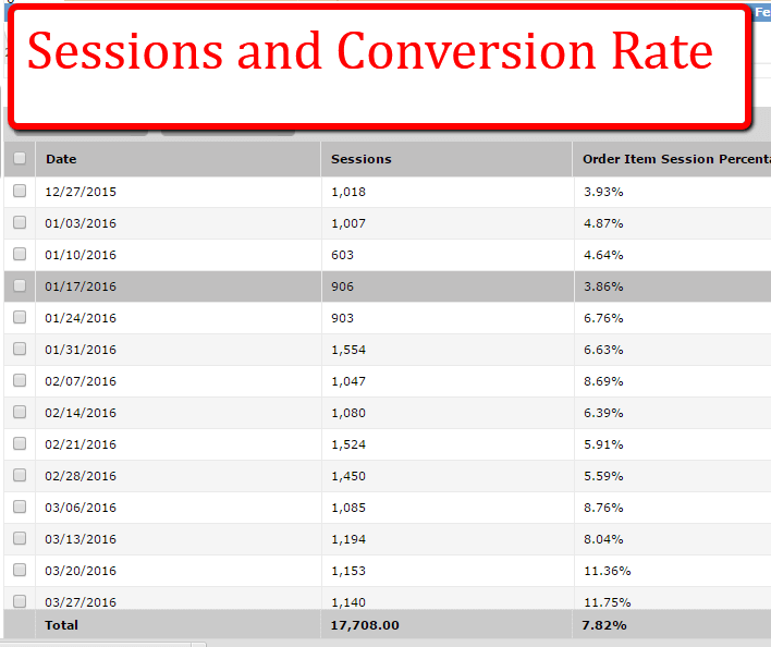 sessions_vs._conv_rate