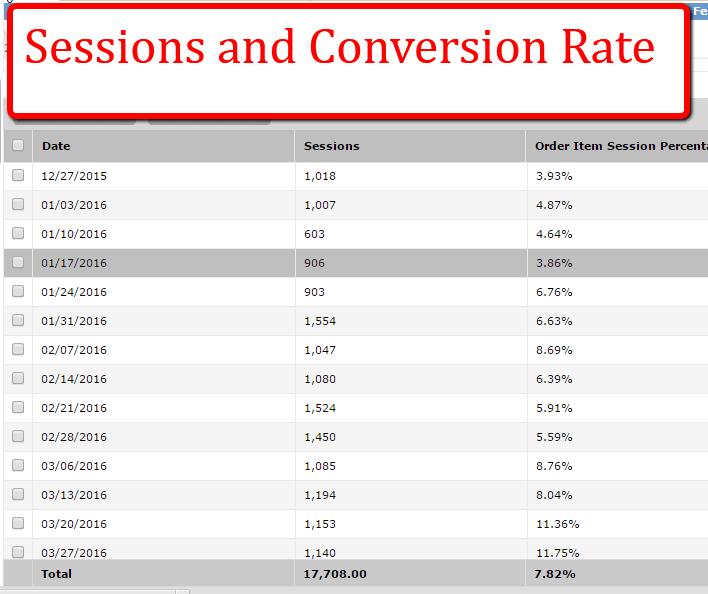 sessions_vs._conv_rate