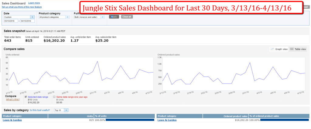 sales_dashboard_for_last_30_days