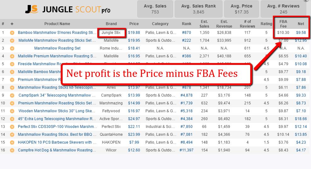 Net_profit_-_JSP