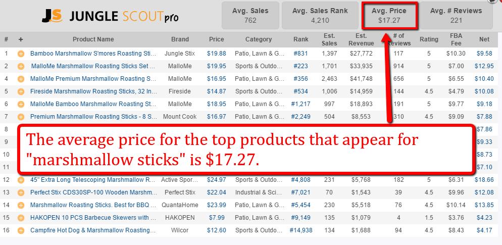 average price on jungle stix