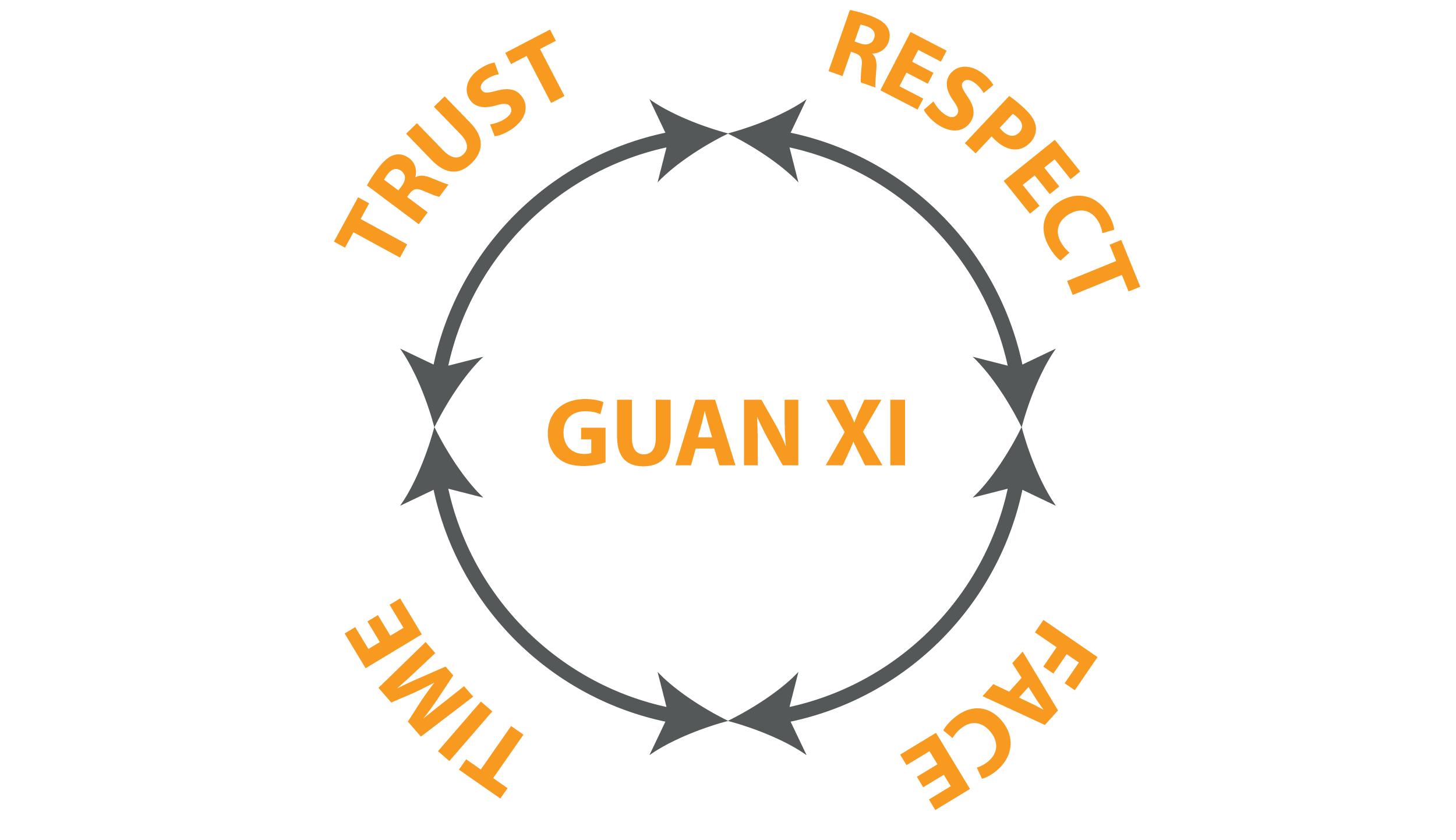guanxiArtboard 2