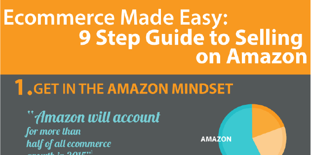 How To Sell on Amazon [Infographic]