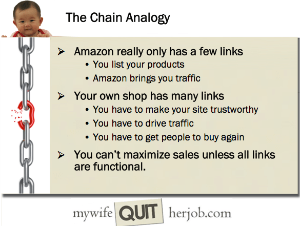 steve chou the chain analogy