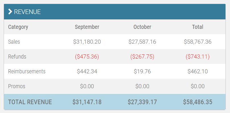sept_-_oct_revenue