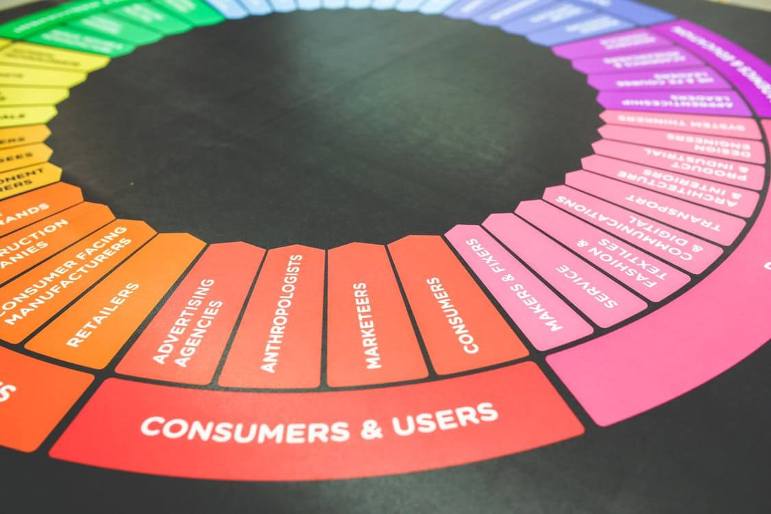 marketing colour wheel finding a niche
