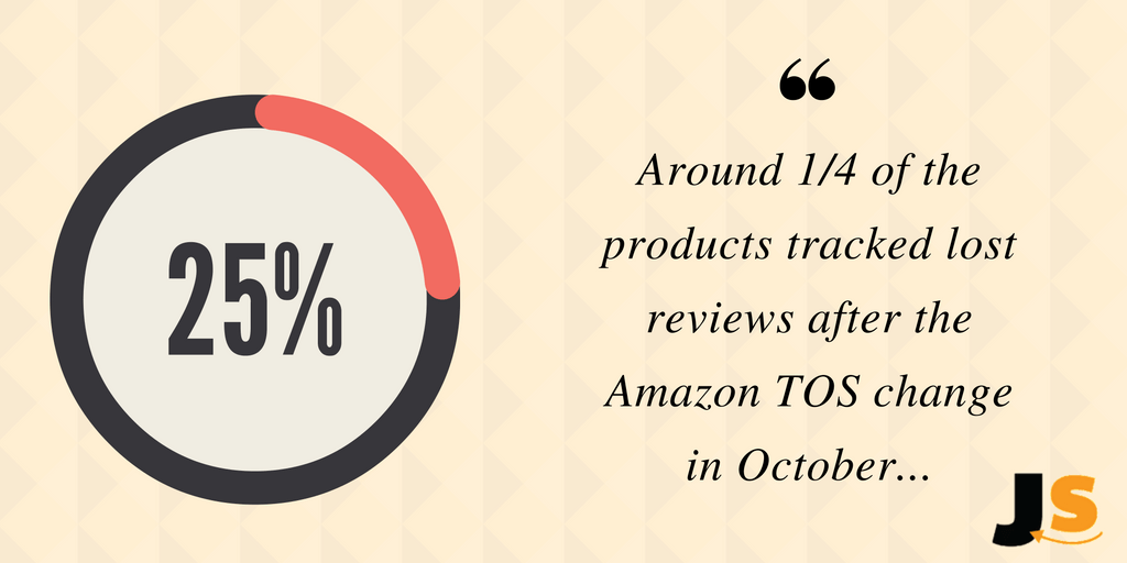 amazon TOS change october 2016 effected 25% of sellers