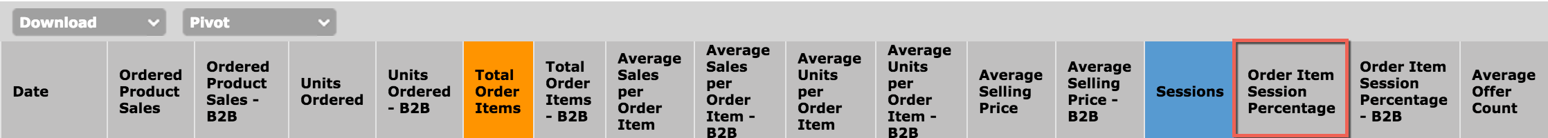 conversion rates in seller central
