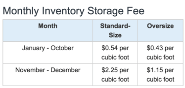 amazon-storage-fees