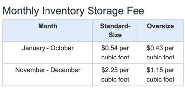 amazon-storage-fees