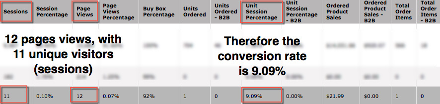 Conversion Rates Example