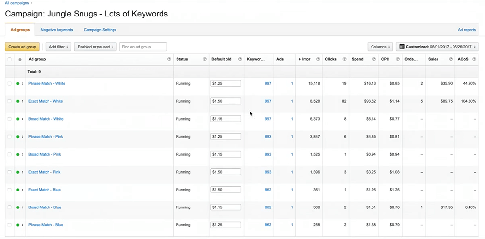 Keyword Research Match Type Campaigns