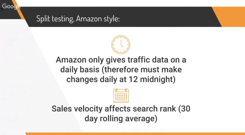 Split testing on Amazon