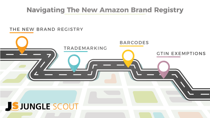 navigating the new amazon brand registry