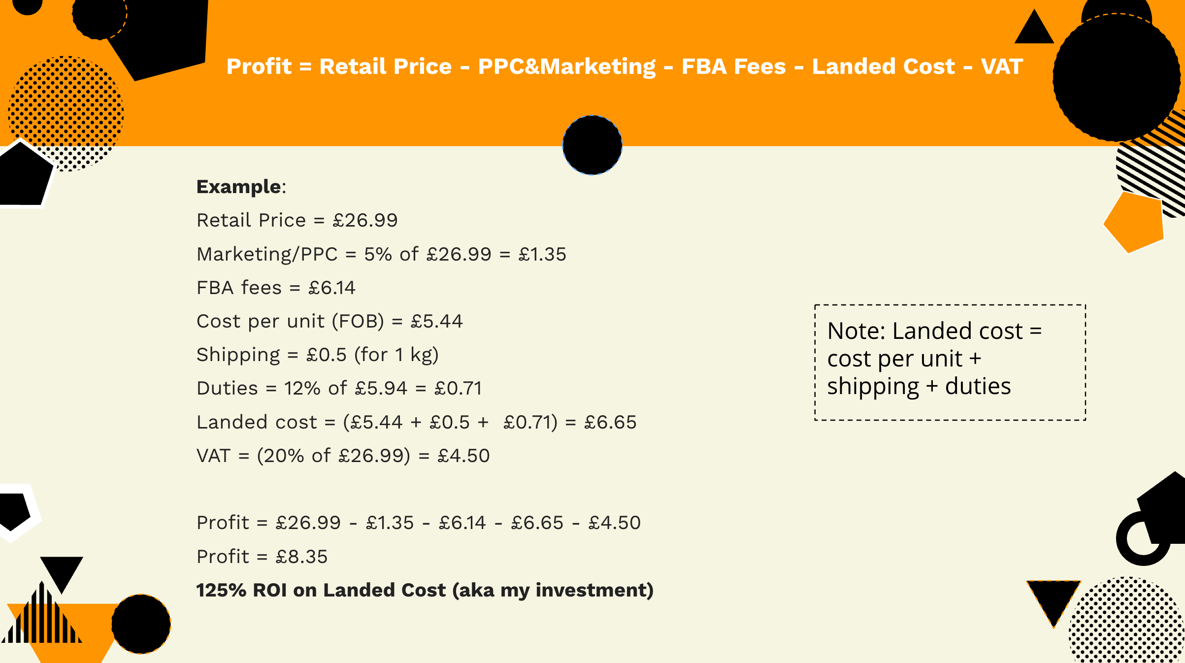 profit calculation example