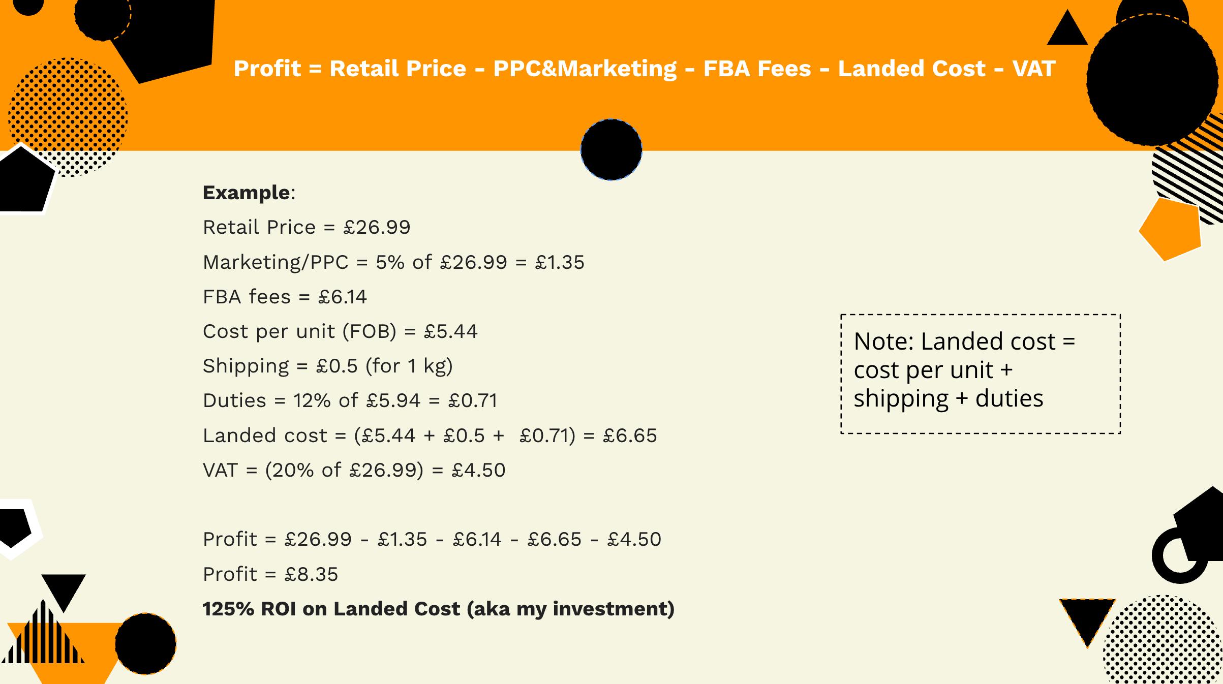 profit calculation example