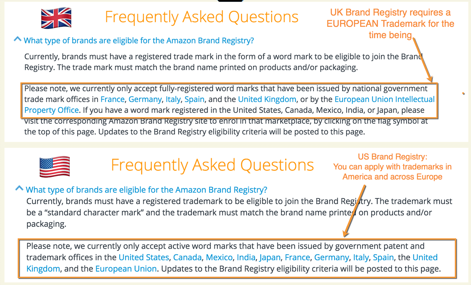 Amazon brand registry requirements in US and UK