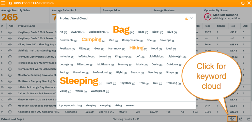 jungle scout chrome extension keyword cloud keyword research tool