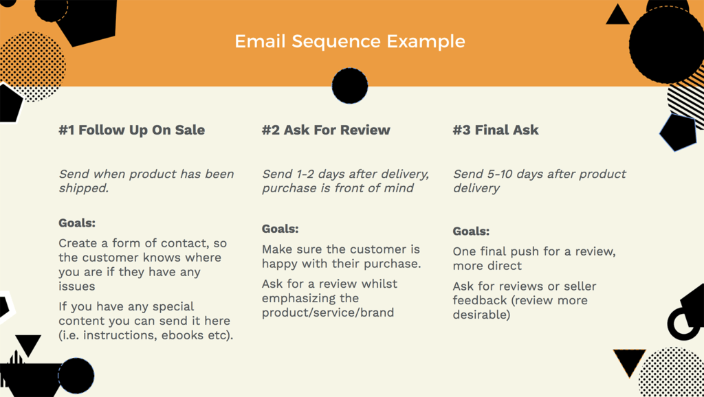 Email Sequence Example