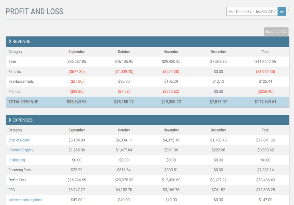 Profit and Loss in Fetcher