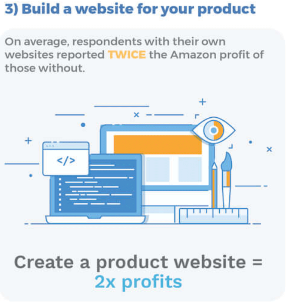 Build your own website jungle scout amazon product Build easy website