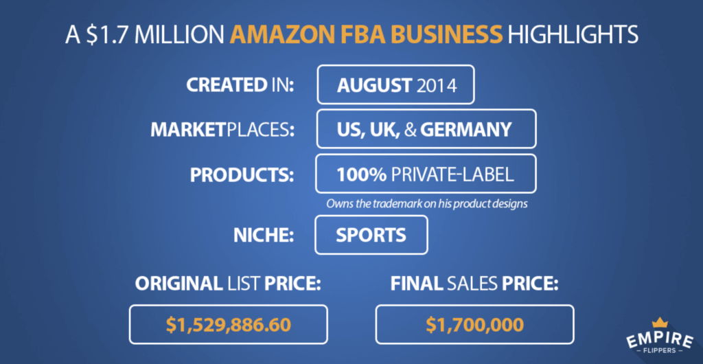 example of an fba business that sold for 1.7m