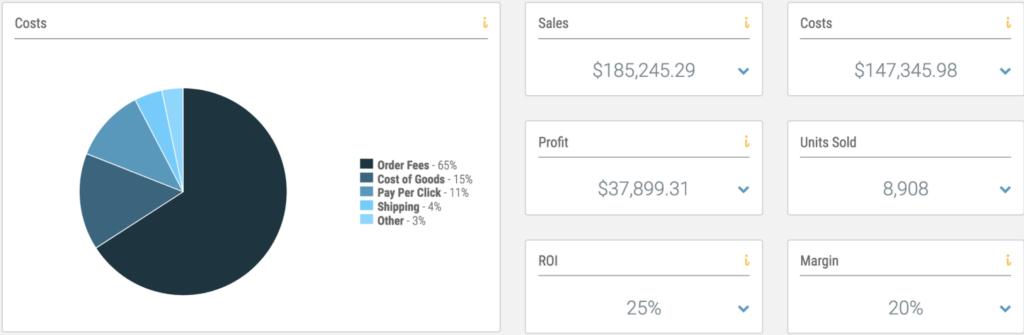 Jungle stix 2017 sales report in Fetcher