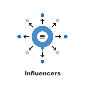 digital marketing strategies with influencers