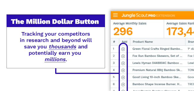How to find best selling products on Amazon - using the product tracker button