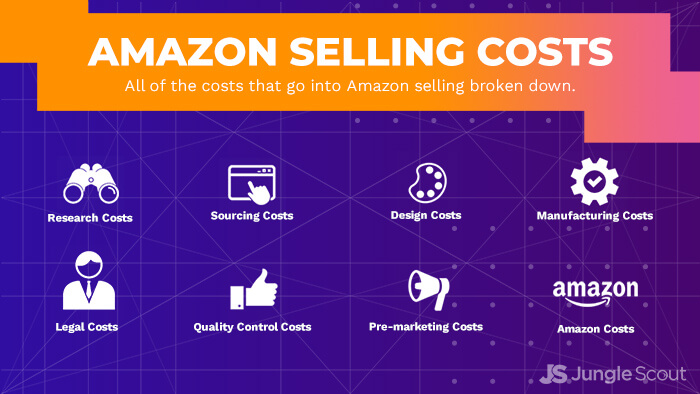 cost to sell on amazon