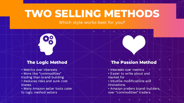 what to sell on amazon: two selling methods