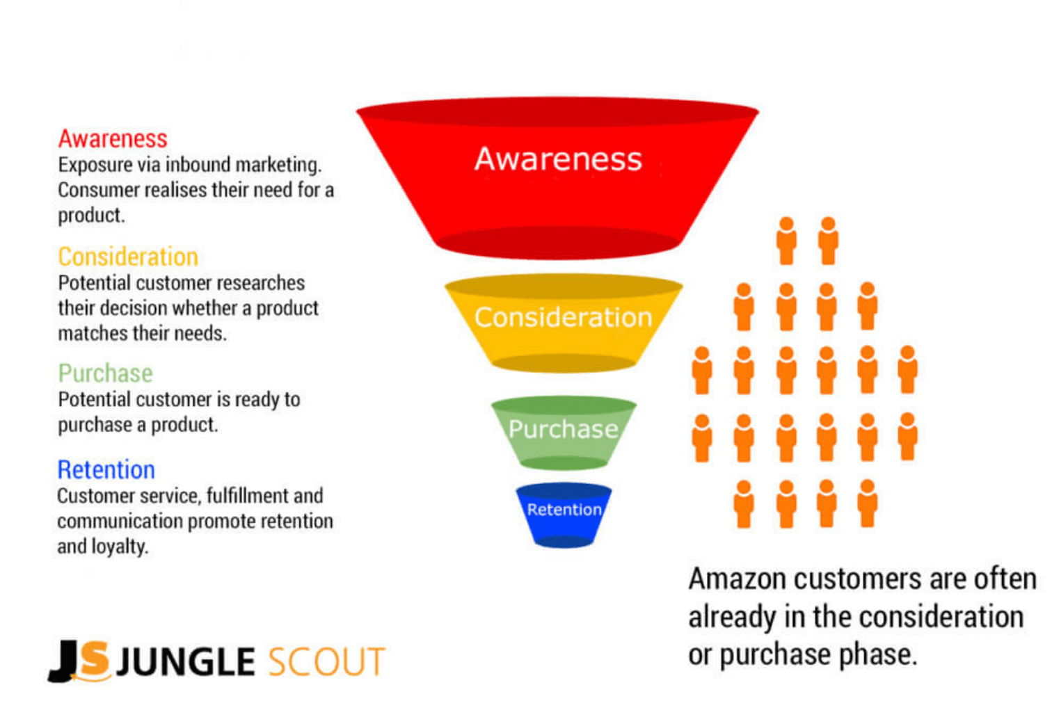 How to Sell on Amazon Prime: Requirements for Becoming a