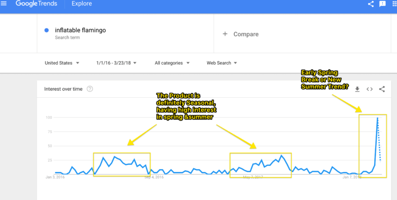 inflatable flamingo google trends