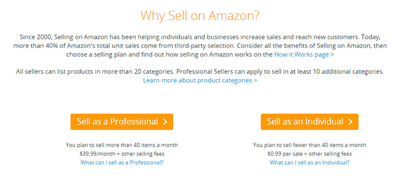 how to choose what to sell on amazon