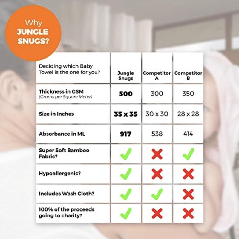 Comparison-Chart-2