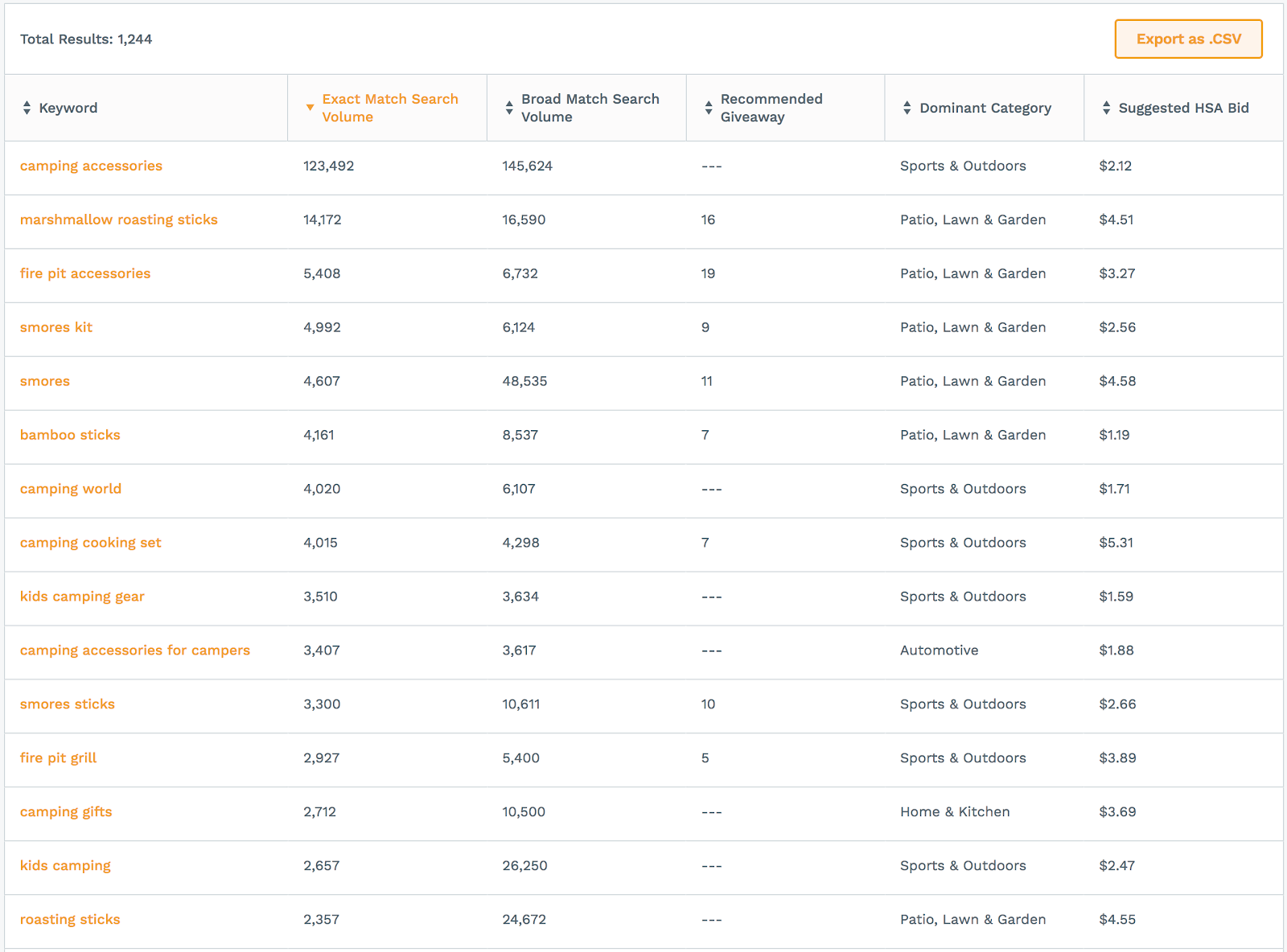 amazon keyword research tool - Keyword Scout