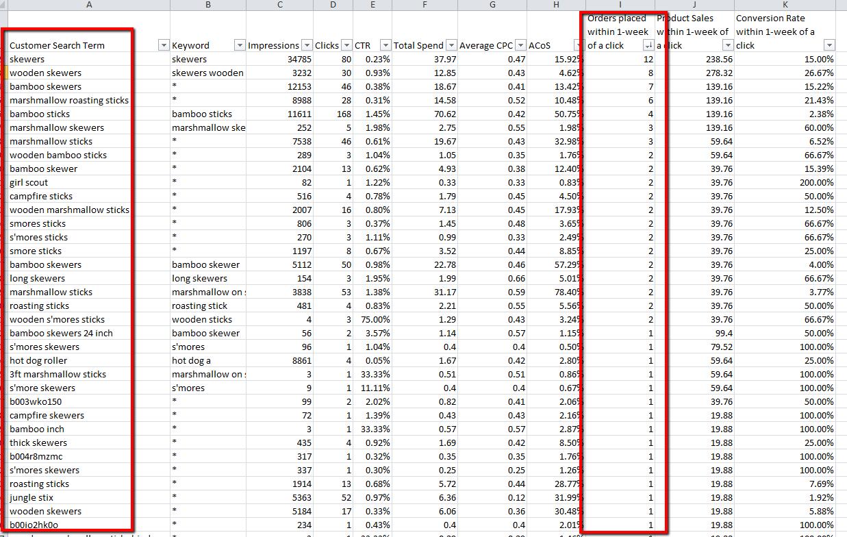 Amazon keyword research tools: spreadsheet