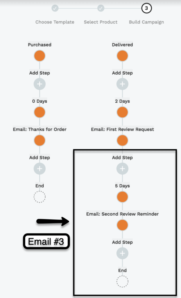 amazon feedback request templates: setting up an email