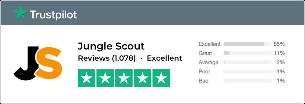 Jungle Scout vs Helium 10 - Jungle Scout has the most reviews
